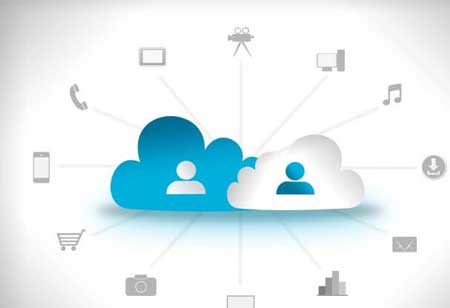Top 3 Benefits Of Cloud-Based Rental Management